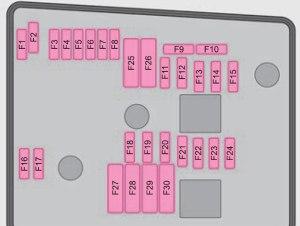 Skoda Octavia (2012)  fuse box diagram  Auto Genius