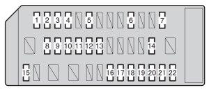 Subaru BRZ (2017)  fuse box diagram  Auto Genius