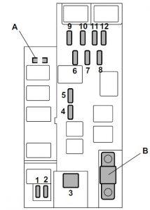 Subaru Forester (2003)  fuse box diagram  Auto Genius