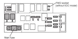 Subaru Forester (2002)  fuse box diagram  Auto Genius