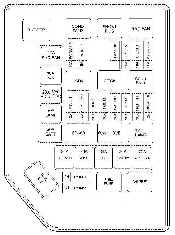 2002 Hyundai Sonata Fuse Box Diagram