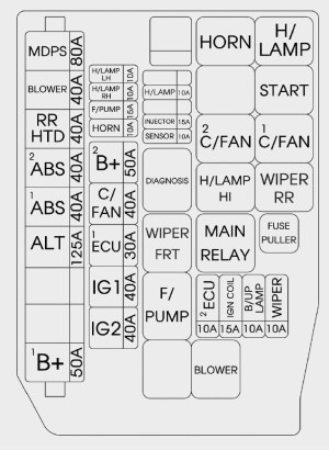 Hyundai Accent (2014  2015) – fuse box diagram  Auto Genius