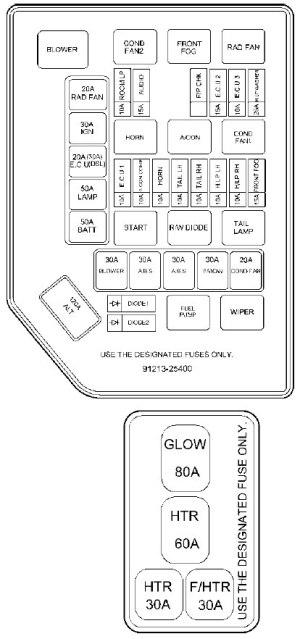 Hyundai Accent (2006) – fuse box diagram  Auto Genius