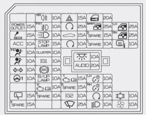 Hyundai Accent (2013) – fuse box diagram  Auto Genius