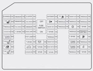 Hyundai Genesis (2014) – fuse box diagram  Auto Genius