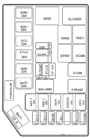Hyundai Getz (2009  2010) – fuse box diagram  Auto Genius
