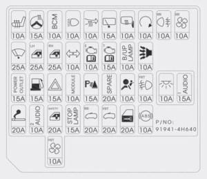 Hyundai H1 (Grand Starex)  (2016) – fuse box diagram
