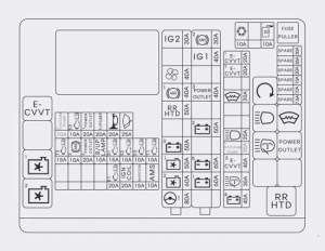 Hyundai Sonata (2014) – fuse box diagram  Auto Genius