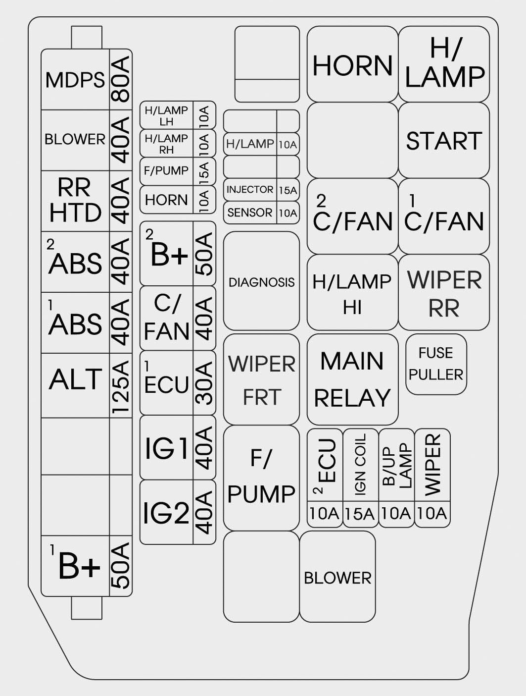 2013 hyundai accent wiring diagrams today diagram database 2013 hyundai accent fuse box diagram 2013 hyundai accent fuse diagram #2