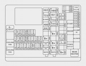 Hyundai Sonata Hybrid (2017) – fuse box diagram  Auto Genius