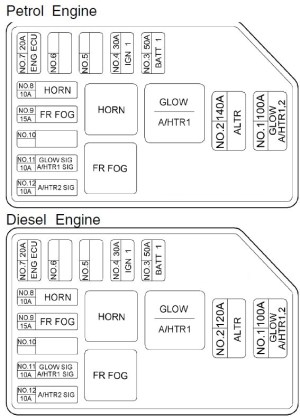 Hyundai Terracan (2005  2007) – fuse box diagram  Auto Genius