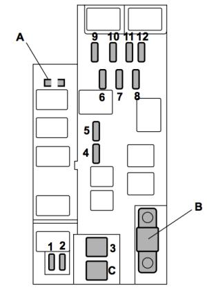 Subaru Impreza (2005)  fuse box diagram  Auto Genius
