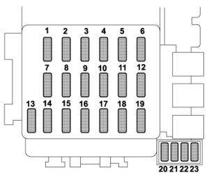 Subaru Impreza (2004)  fuse box diagram  Auto Genius