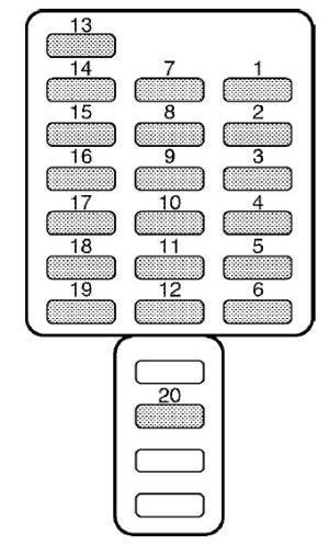 Subaru Legacy (2000)  fuse box diagram  Auto Genius
