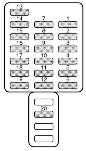 Subaru Legacy (2001  2002)  fuse box diagram  Auto Genius