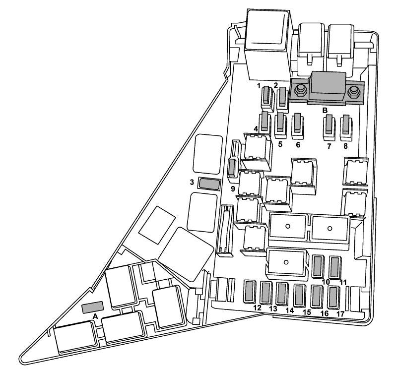 Diagram Of Fuse Box For 2006 Subaru Legacy