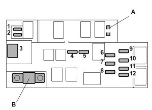 Subaru Legacy (2004)  fuse box diagram  Auto Genius