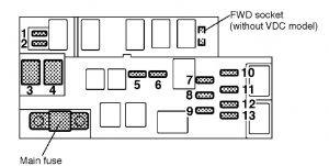 Subaru Legacy (2003)  fuse box diagram  Auto Genius