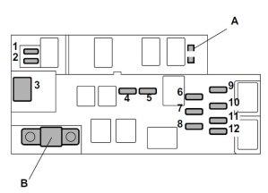 Subaru Outback (2004) – fuse box diagram  Auto Genius