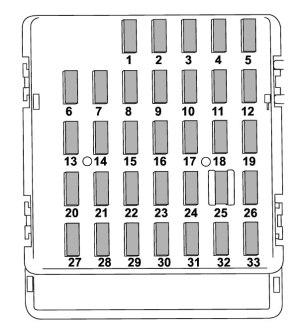 Subaru XV (2013) – fuse box diagram  Auto Genius