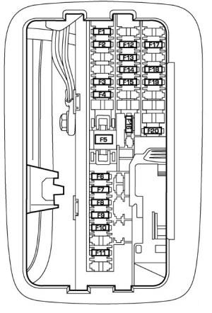 Dodge Durango (2005)  fuse box diagram  Auto Genius