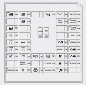 Hyundai i20 (2015  2016) – fuse box diagram  Auto Genius