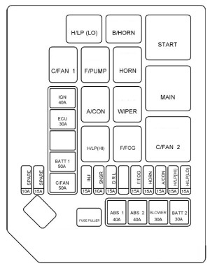 Hyundai Tucson (2005  2009) – fuse box diagram  Auto Genius