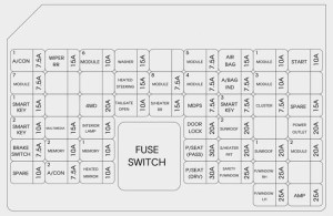 Hyundai Tucson (2016) – fuse box diagram  Auto Genius