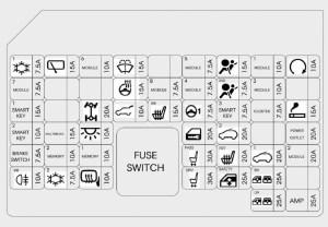 Hyundai Tucson (2017) – bezpieczniki schemat  Auto Genius