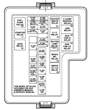 Dodge Stratus (2004) – fuse box diagram  Auto Genius