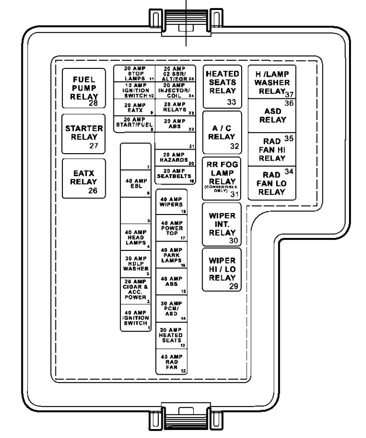 2002 Dodge Stratus 2 4 Fuse Box Diagram