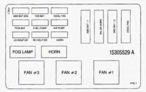 Chevrolet Camaro (1998)  fuse box diagram  Auto Genius