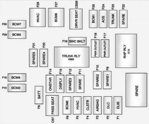 Chevrolet Camaro (2014  2015)  fuse box diagram  Auto