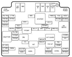 Chevrolet S10 (1999  2000)  fuse box diagram  Auto Genius