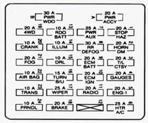 Chevrolet S10 (1995)  fuse box diagram  Auto Genius