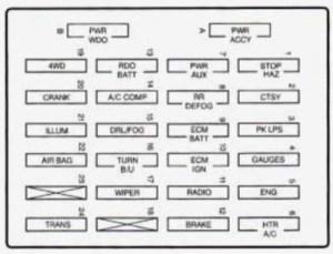 Chevrolet S10 (1996)  fuse box diagram  Auto Genius