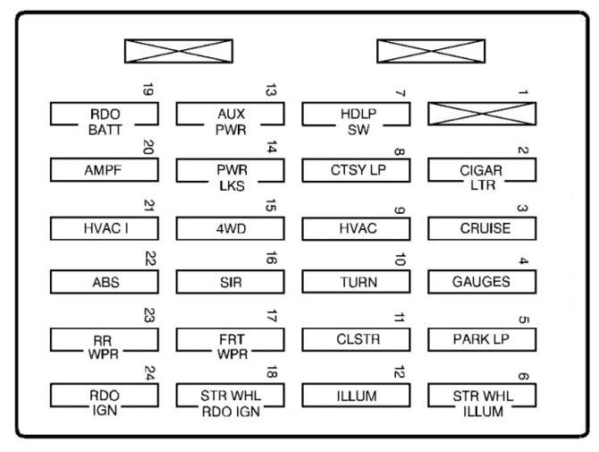 1998 blazer fuse box  description wiring diagrams loot