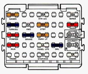 Chevrolet Suburban (1993  1994)  fuse box diagram  Auto