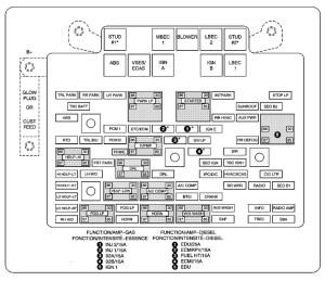 Chevrolet Suburban (2005)  fuse box diagram  Auto Genius