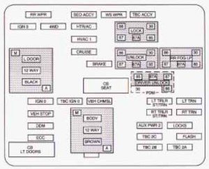 Chevrolet Suburban (2003)  fuse box diagram  Auto Genius