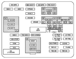 Chevrolet Suburban (2004)  fuse box diagram  Auto Genius