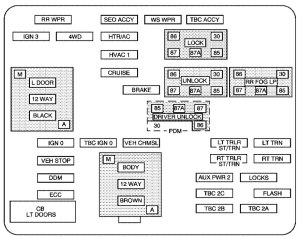 Chevrolet Suburban (2005)  fuse box diagram  Auto Genius