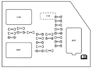 Chevrolet Suburban (2007)  fuse box diagram  Auto Genius