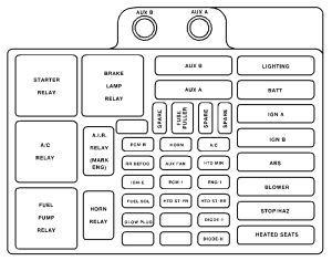 Chevrolet Suburban (1999)  fuse box diagram  Auto Genius