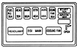 Kia Sephia (1994  1997)  fuse box diagram  Auto Genius