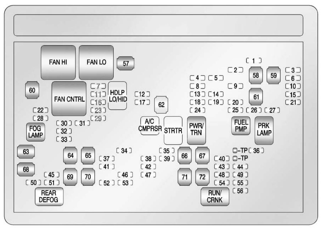 Chevy Avalanche Fuse Diagram Trusted Schematics Diagram 1986 Chevy S10  Pickup Truck Fuse Box Chevy Avalanche Fuse Box