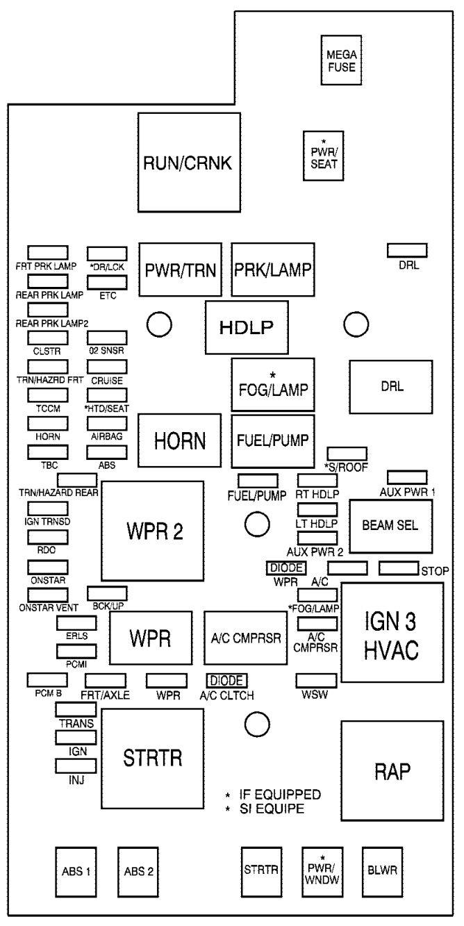 1995 Chevy Fuse Box Diagram