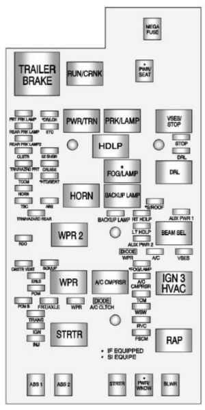 Chevrolet Colorado (2011  2012)  fuse box diagram  Auto Genius