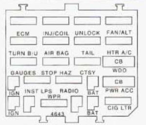 Buick Century (1995)  fuse box diagram  Auto Genius