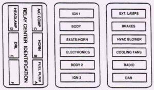 Cadillac DeVille (1995)  fuse box diagram  Auto Genius
